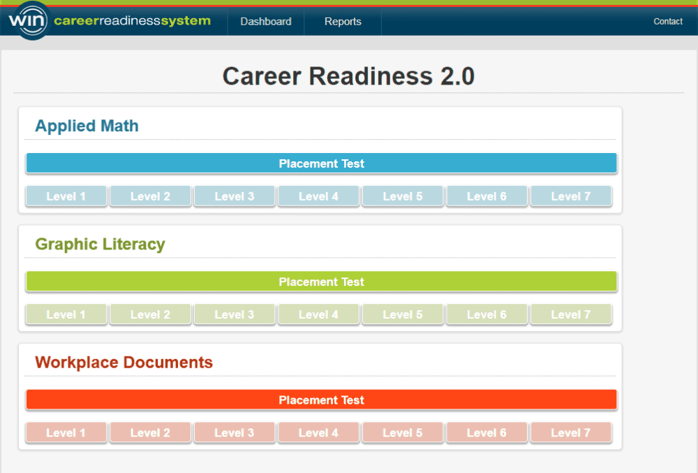 Career Readiness Courseware 2 0