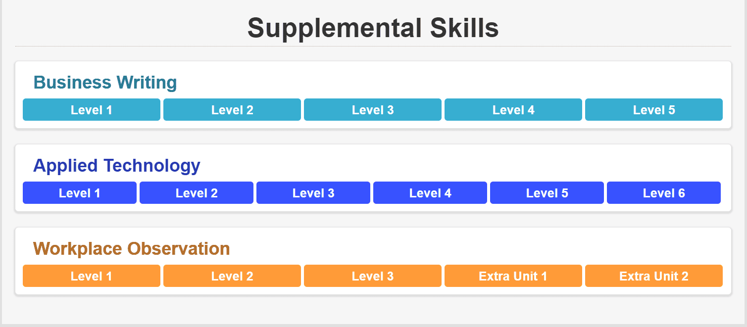 Supplemental Skills